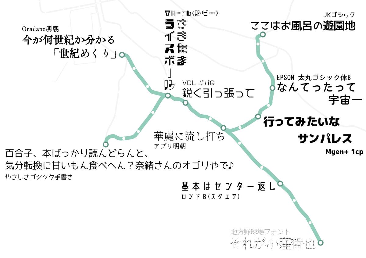 f:id:HOSHIIMO:20200612014944p:plain