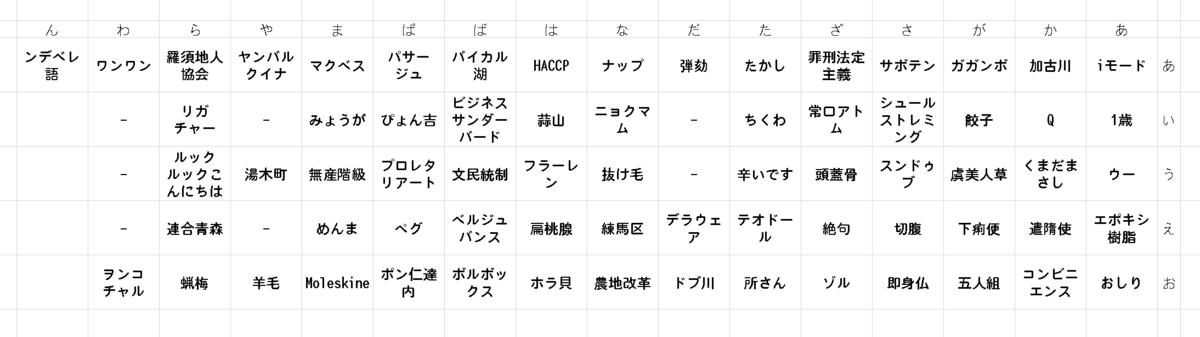 f:id:HOSHIIMO:20200703153014p:plain