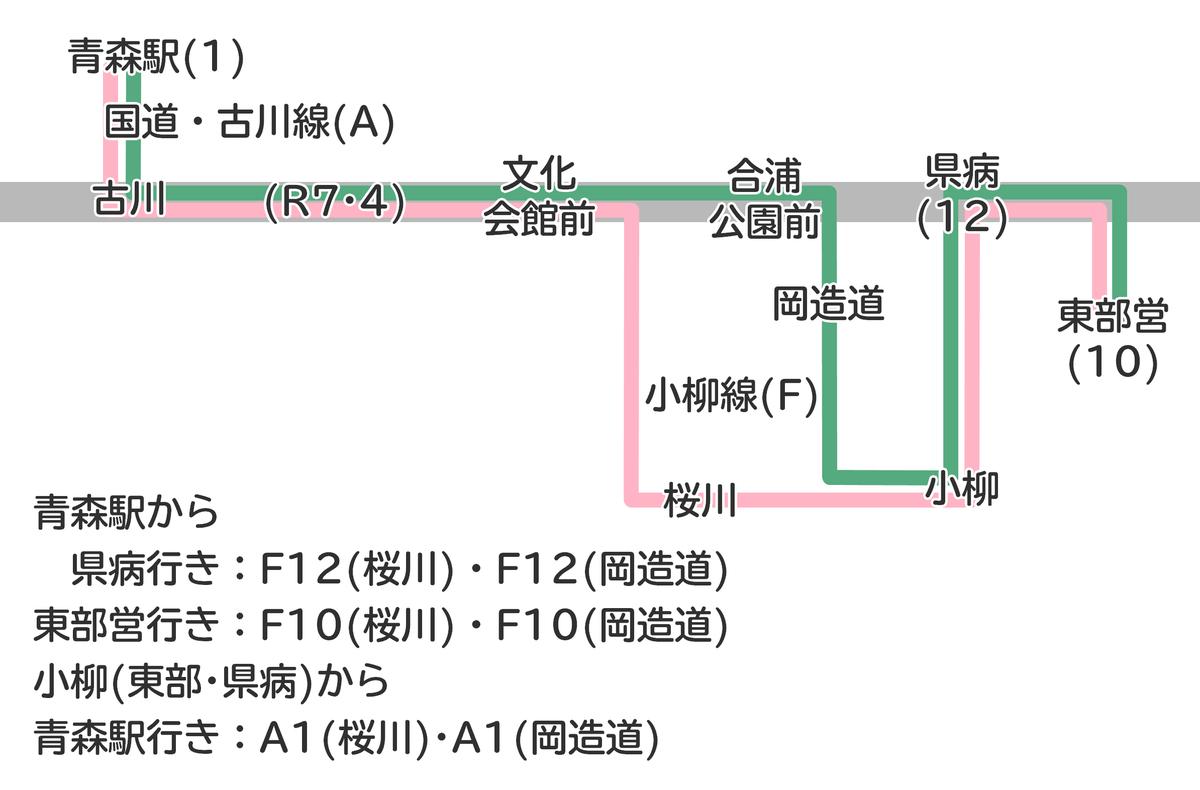 f:id:HOSHIIMO:20200717165552p:plain