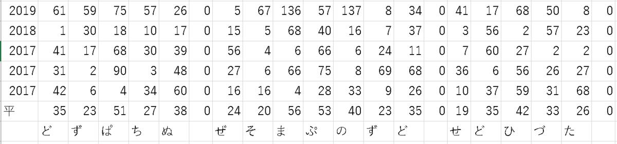 f:id:HOSHIIMO:20201020141411p:plain