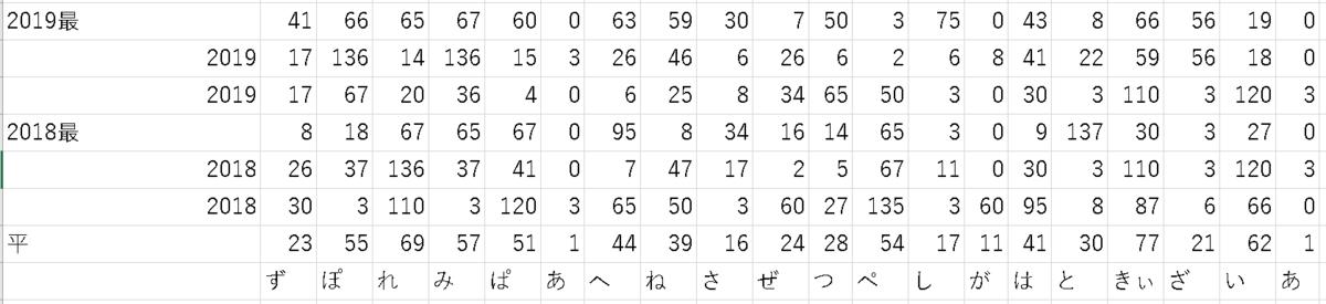 f:id:HOSHIIMO:20201020141909p:plain