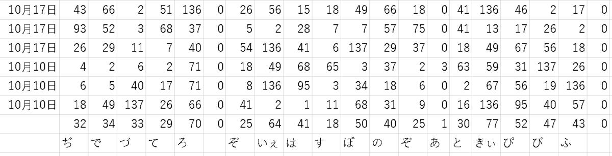 f:id:HOSHIIMO:20201020142713p:plain