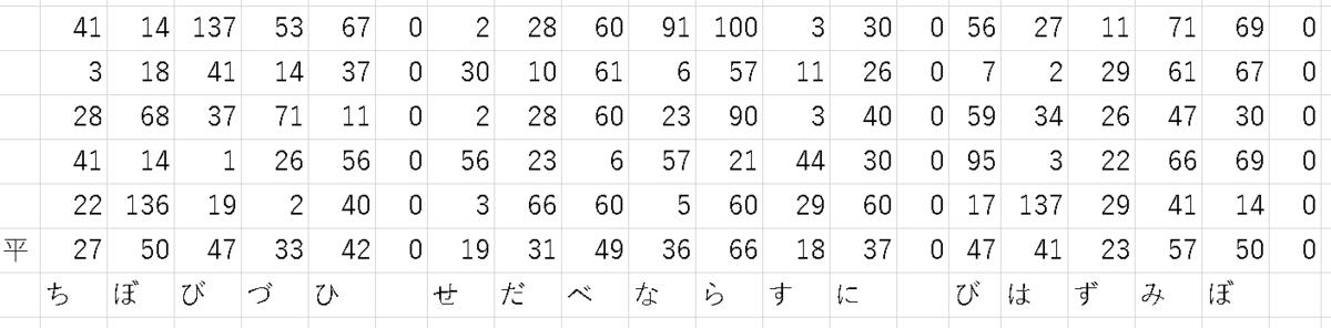 f:id:HOSHIIMO:20201020143928p:plain