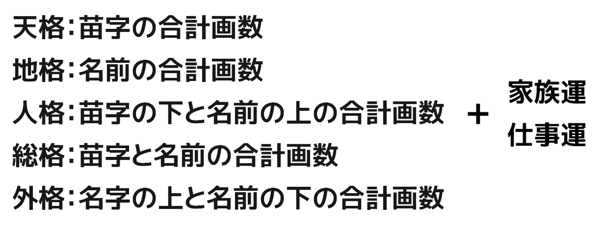 f:id:HOSHIIMO:20201204131207p:plain