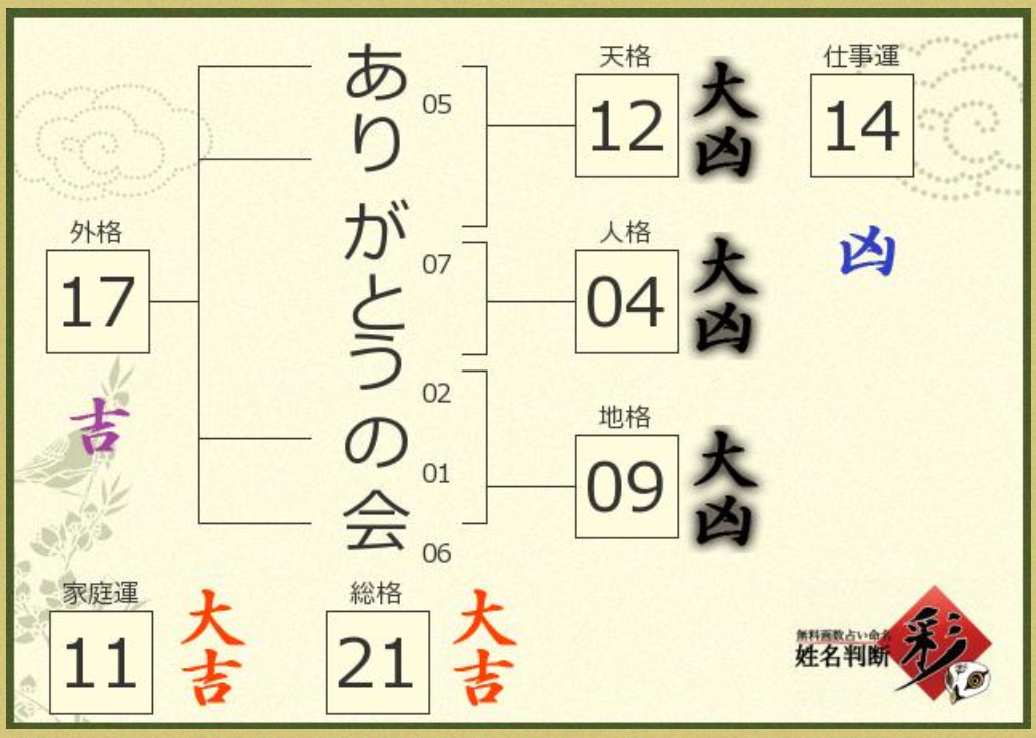 f:id:HOSHIIMO:20201204203805p:plain