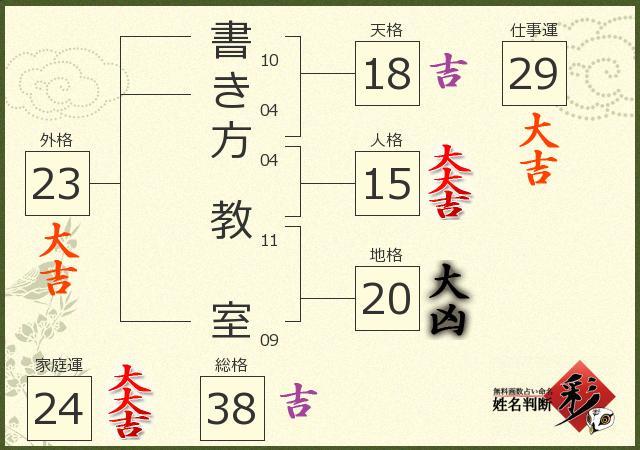 f:id:HOSHIIMO:20201204204016p:plain