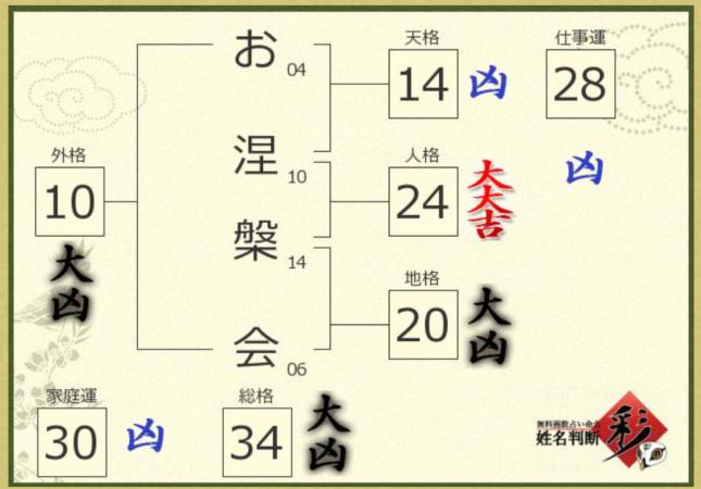 f:id:HOSHIIMO:20201204204056p:plain