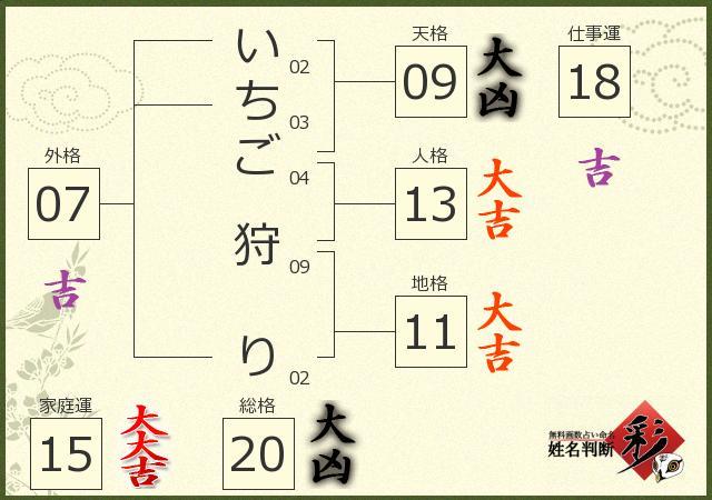 f:id:HOSHIIMO:20201204204122p:plain