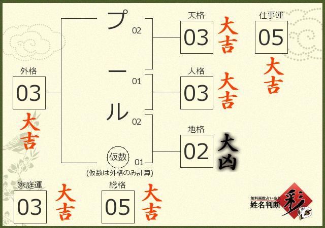 f:id:HOSHIIMO:20201204204146p:plain