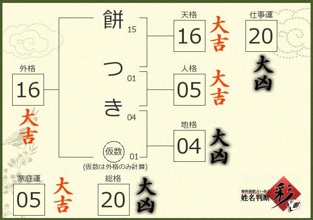 f:id:HOSHIIMO:20201204204228p:plain