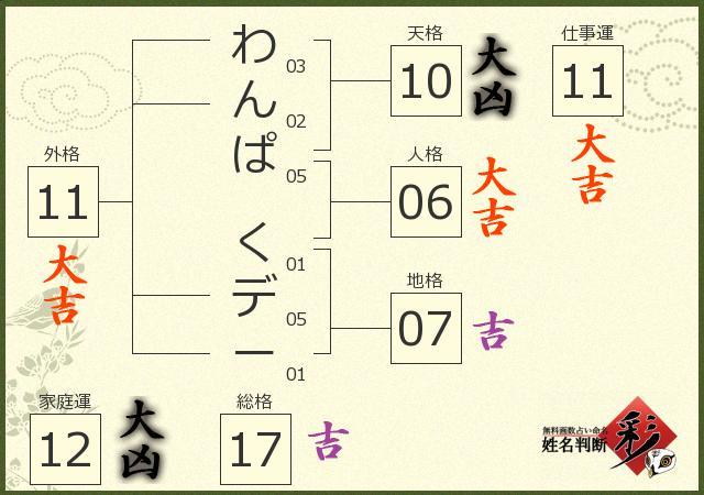 f:id:HOSHIIMO:20201204204307p:plain