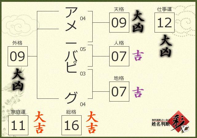 f:id:HOSHIIMO:20201204204446p:plain