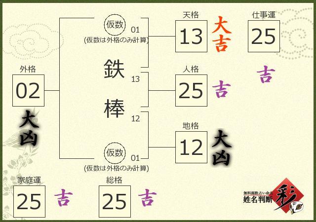 f:id:HOSHIIMO:20201204204539p:plain