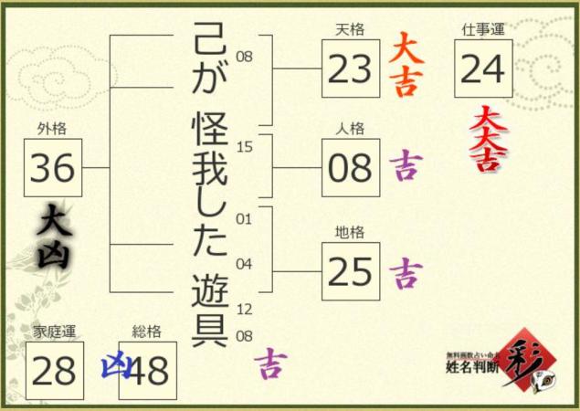 f:id:HOSHIIMO:20201204204612p:plain