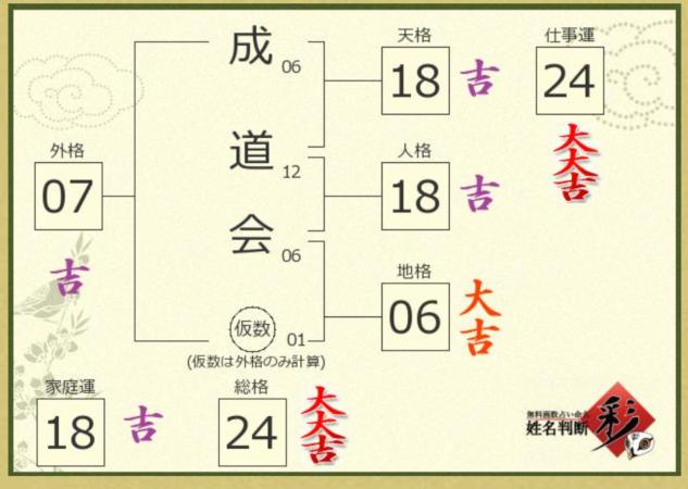 f:id:HOSHIIMO:20201204204647p:plain