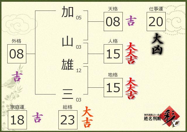 f:id:HOSHIIMO:20201204204834p:plain