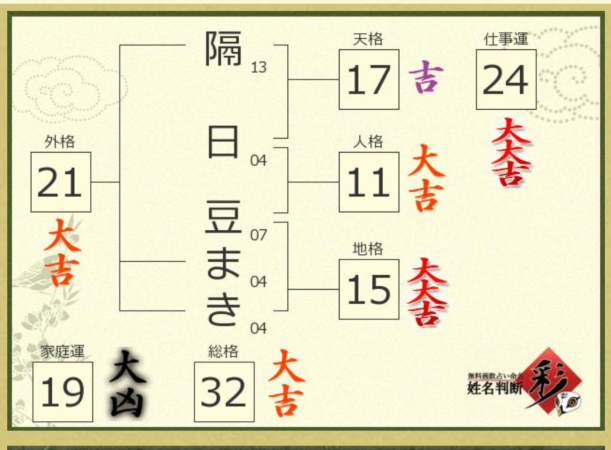 f:id:HOSHIIMO:20201204204924p:plain