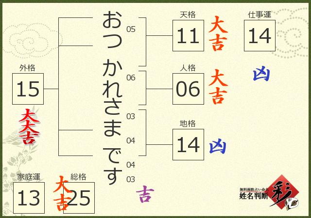 f:id:HOSHIIMO:20201204210043p:plain