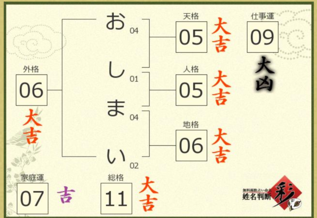 f:id:HOSHIIMO:20201204210241p:plain