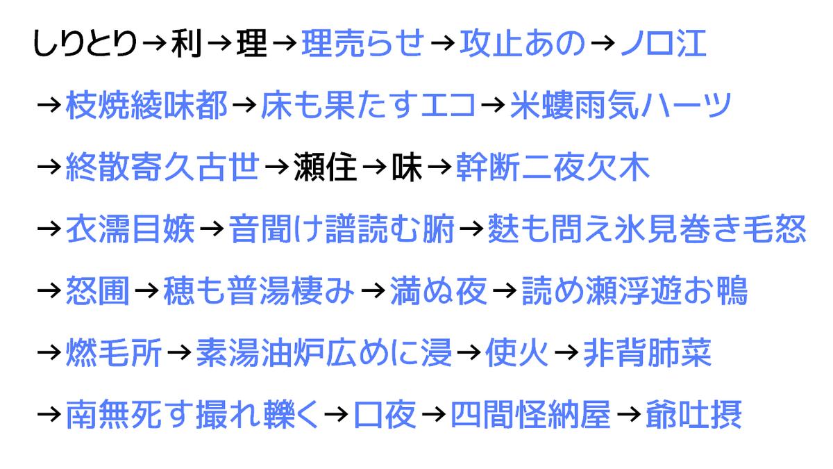 f:id:HOSHIIMO:20210218233833p:plain