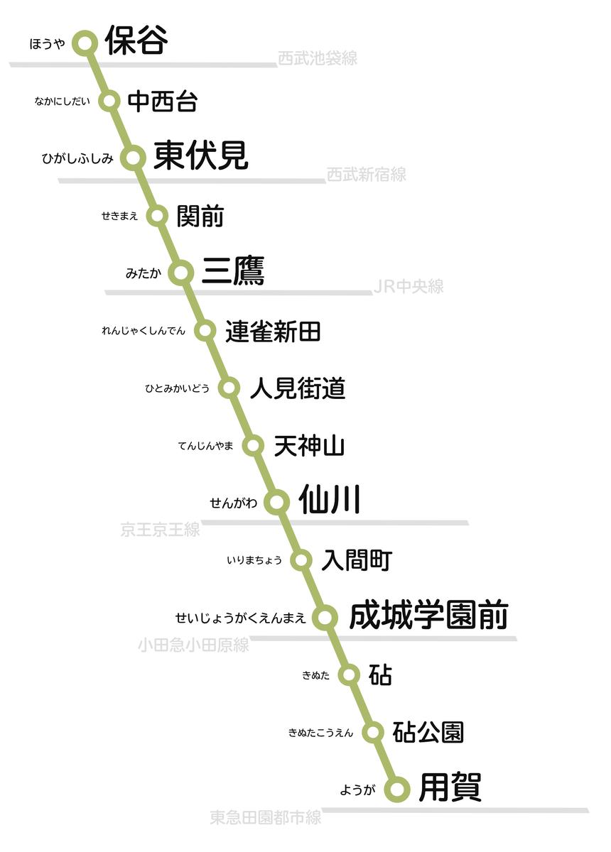 f:id:HOSHIIMO:20210723001224p:plain