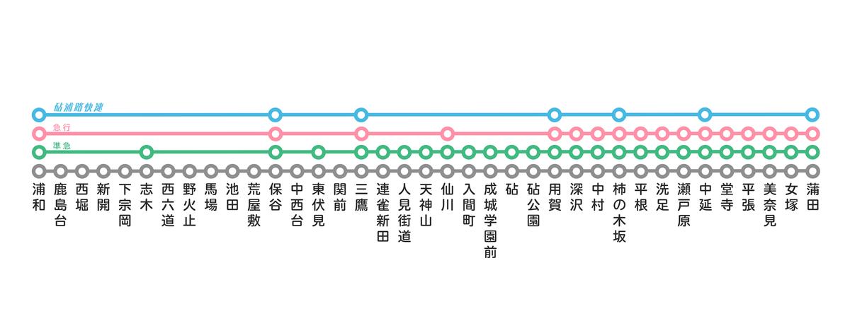 f:id:HOSHIIMO:20210723001346p:plain