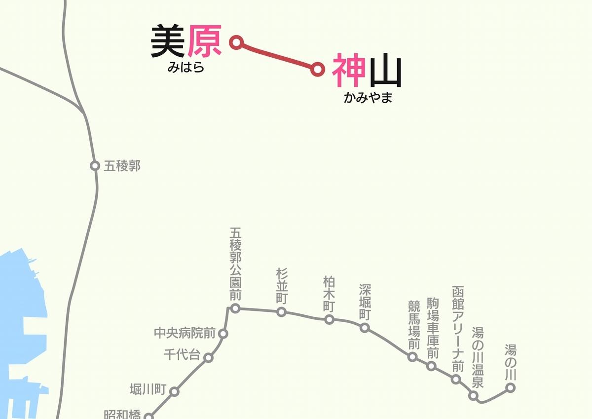 f:id:HOSHIIMO:20210723004634j:plain