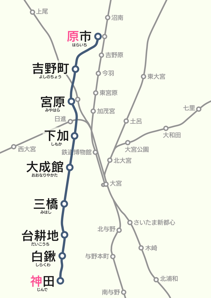 f:id:HOSHIIMO:20210723005115p:plain