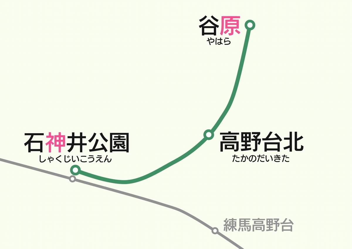 f:id:HOSHIIMO:20210723005417j:plain