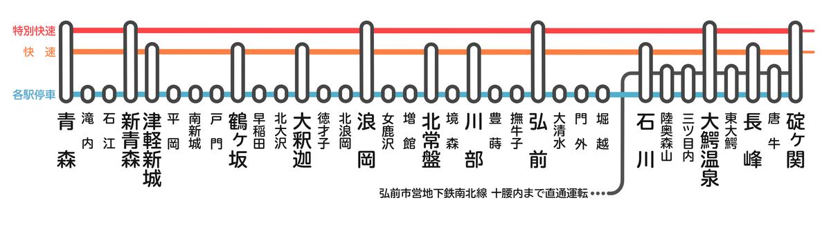 f:id:HOSHIIMO:20210723010643p:plain