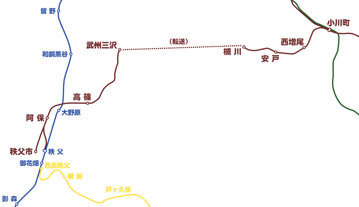 f:id:HOSHIIMO:20210723013837p:plain
