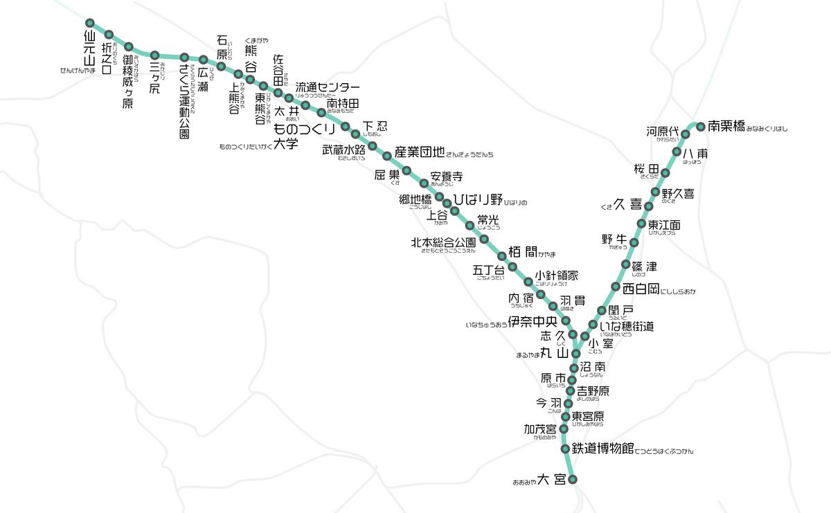 f:id:HOSHIIMO:20210723020944p:plain