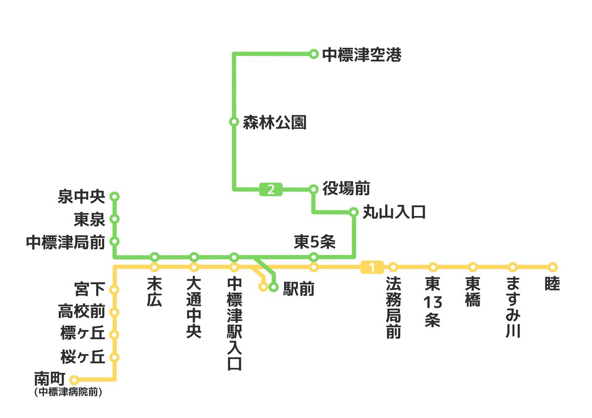 f:id:HOSHIIMO:20210723021848p:plain