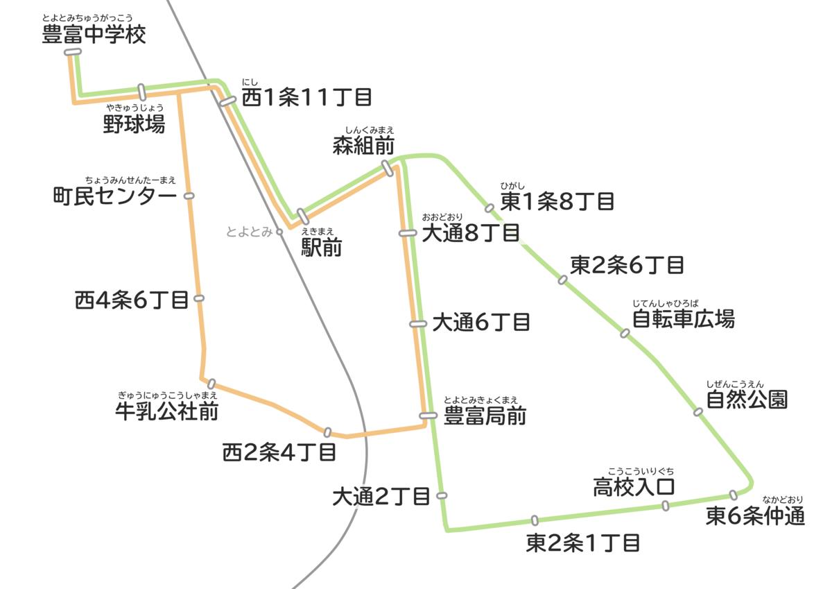 f:id:HOSHIIMO:20210723022529p:plain