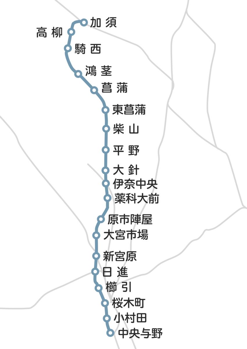 f:id:HOSHIIMO:20210723022939p:plain