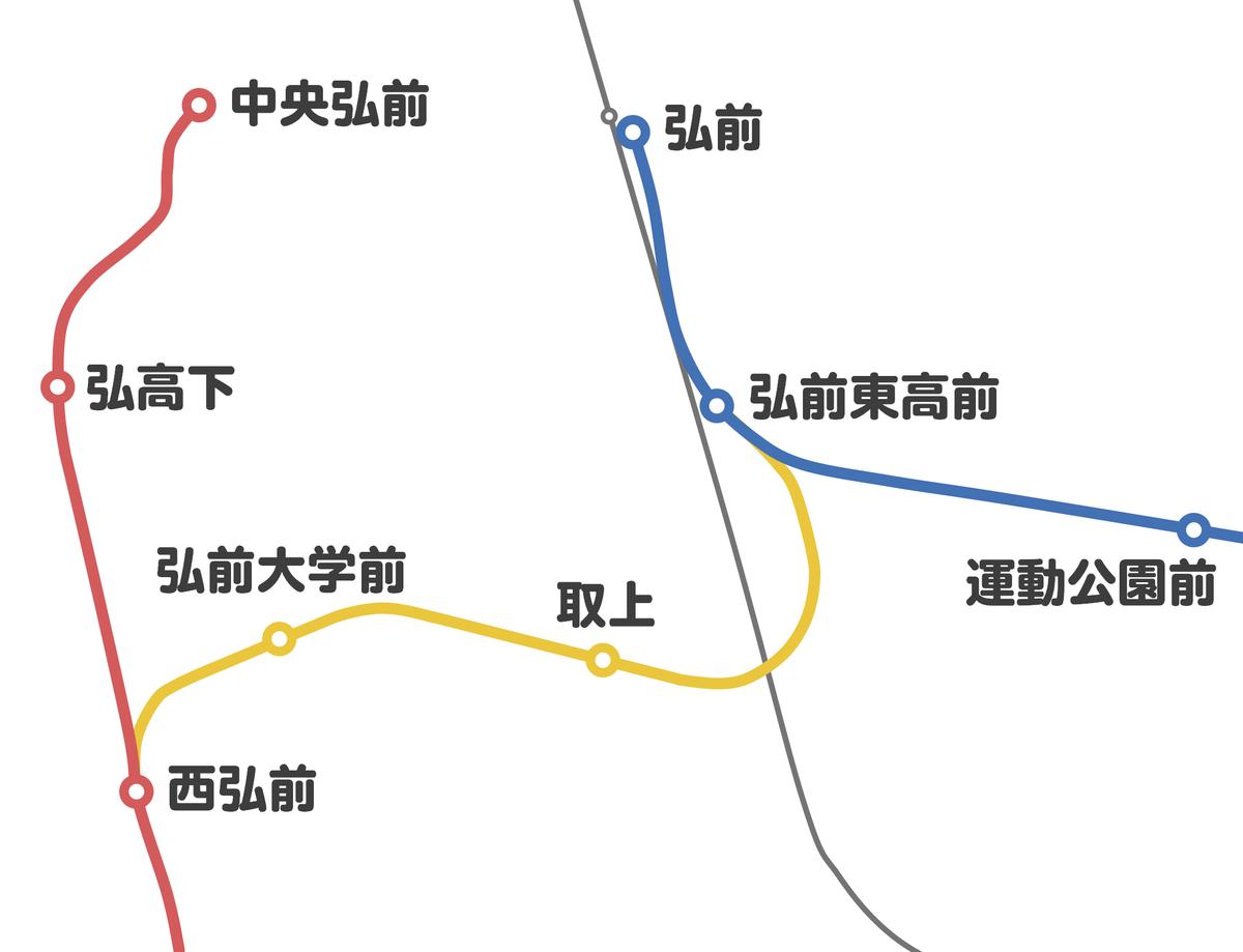 f:id:HOSHIIMO:20210723024654p:plain