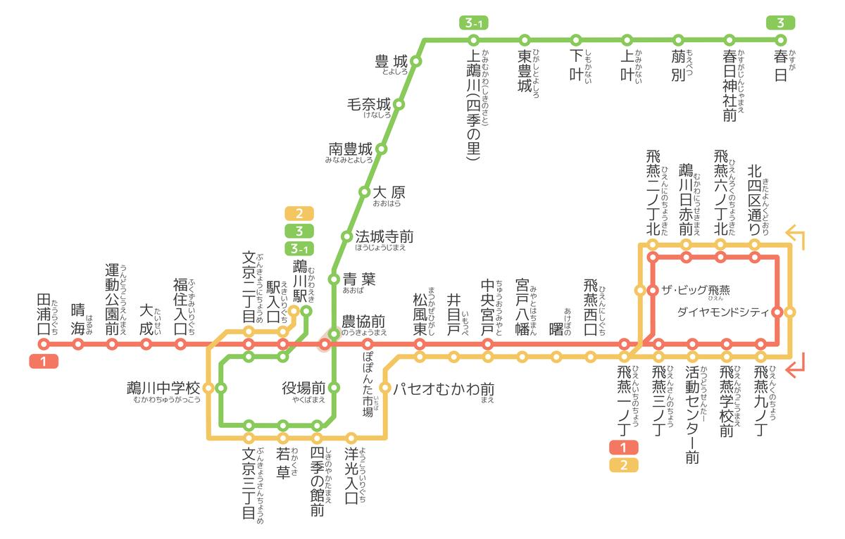 f:id:HOSHIIMO:20210723030025p:plain