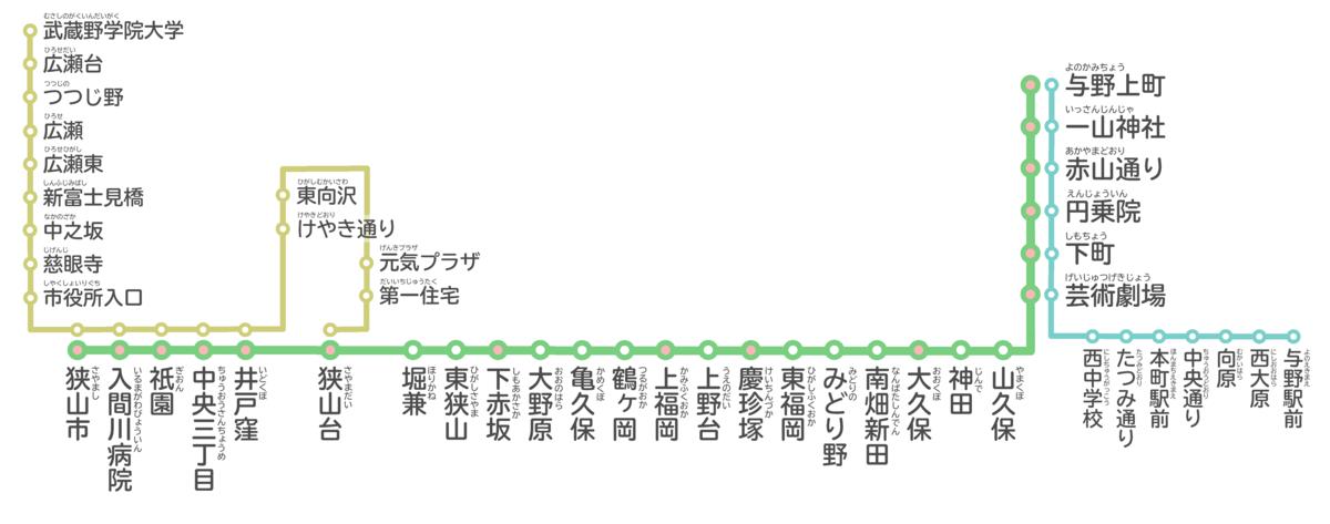 f:id:HOSHIIMO:20210723032031p:plain