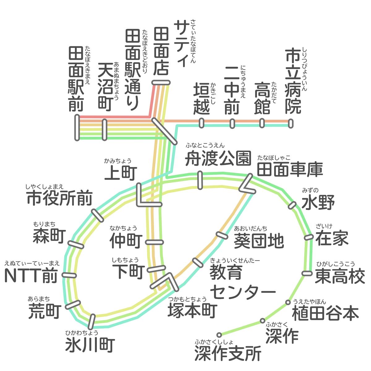 f:id:HOSHIIMO:20210723032349p:plain