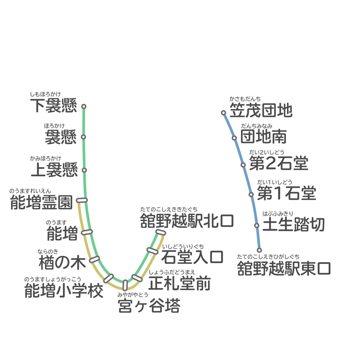 f:id:HOSHIIMO:20210723032401p:plain