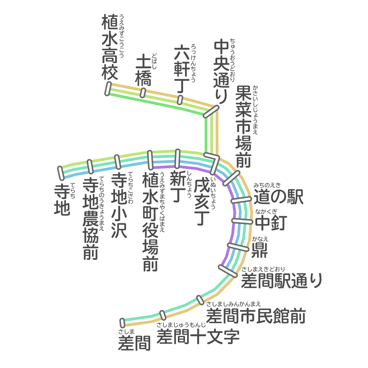 f:id:HOSHIIMO:20210723032415p:plain