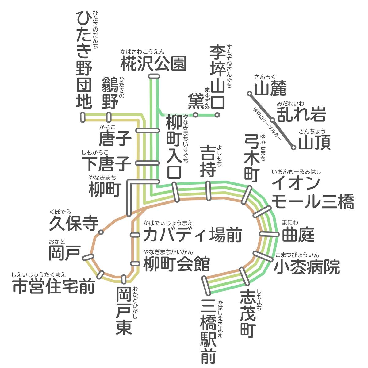 f:id:HOSHIIMO:20210723032438p:plain