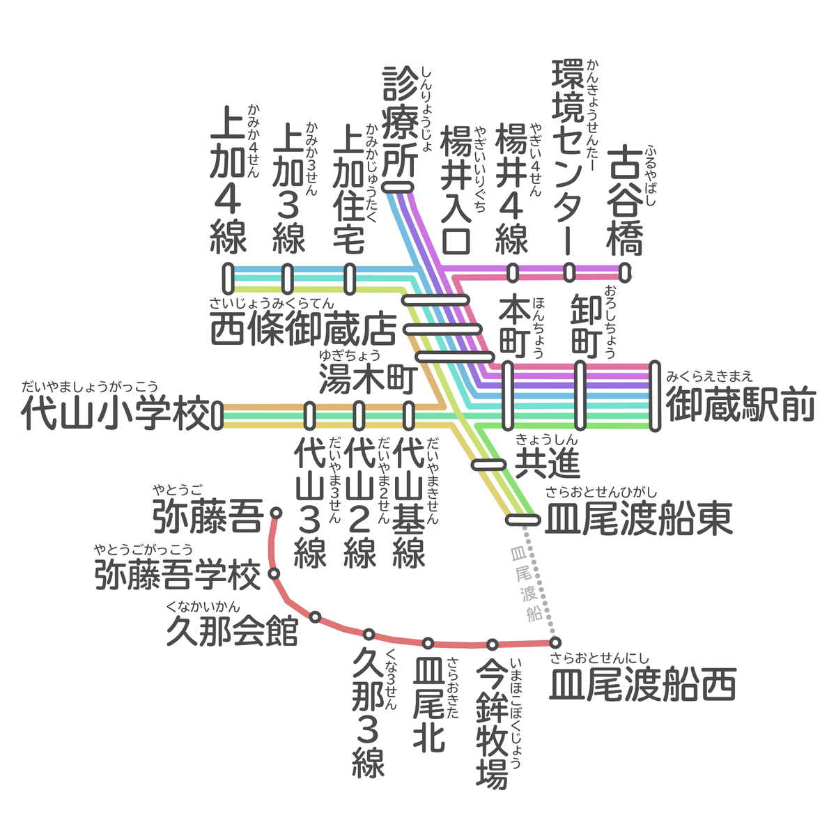 f:id:HOSHIIMO:20210723032519p:plain