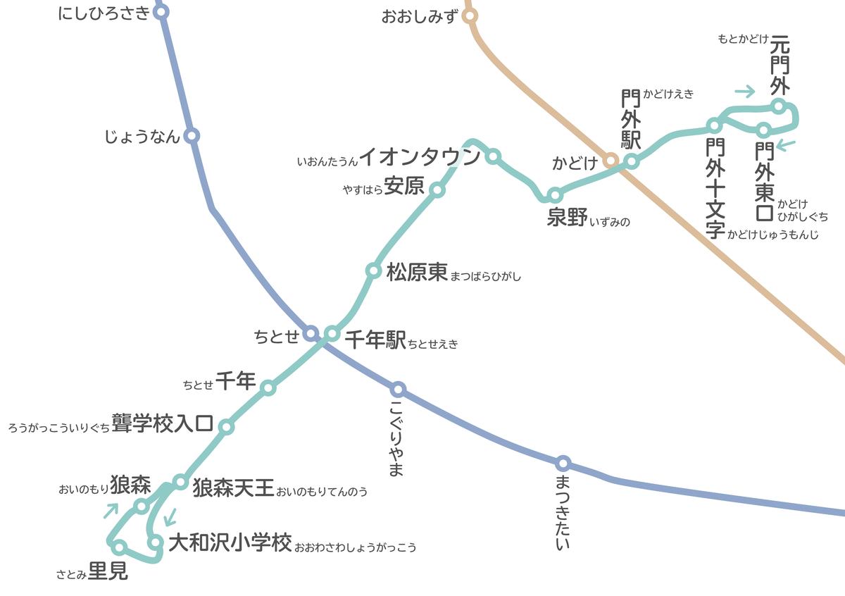 f:id:HOSHIIMO:20210723032847p:plain