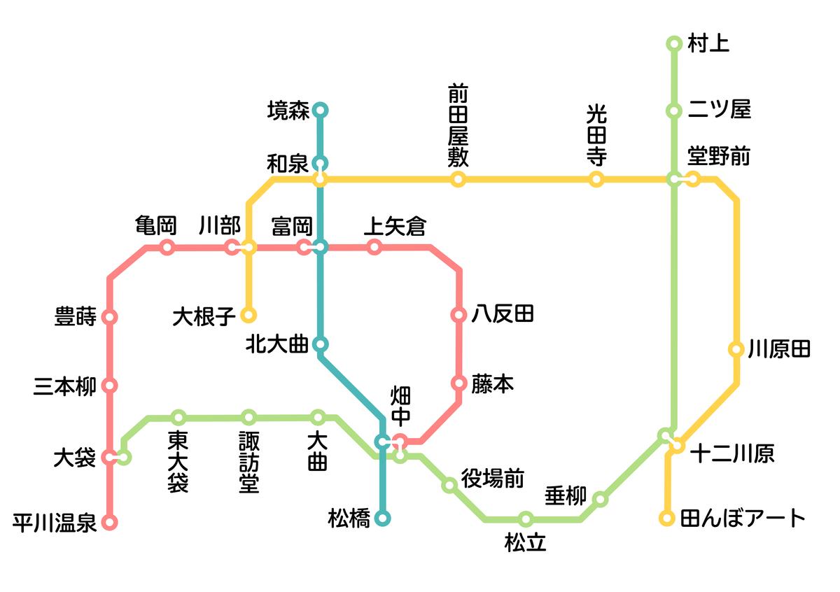 f:id:HOSHIIMO:20210723035913p:plain