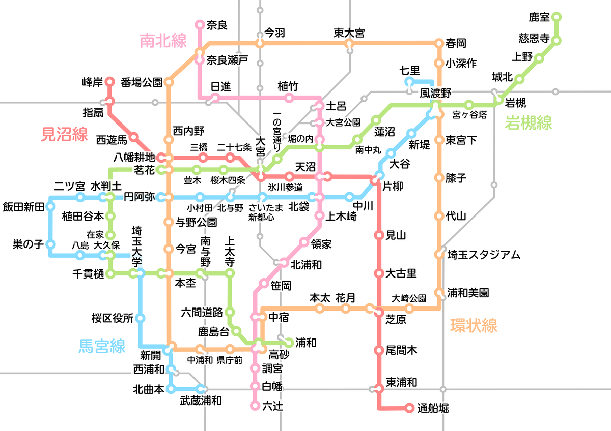 f:id:HOSHIIMO:20210723040742p:plain