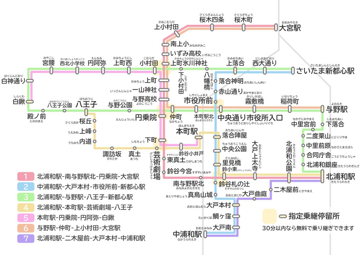 f:id:HOSHIIMO:20210723041922p:plain