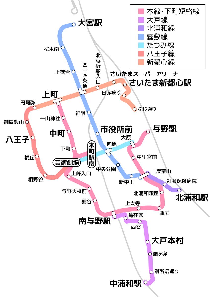 f:id:HOSHIIMO:20210723042434p:plain