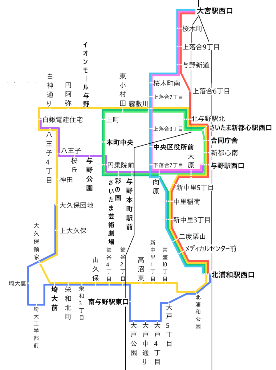 f:id:HOSHIIMO:20210723042825p:plain