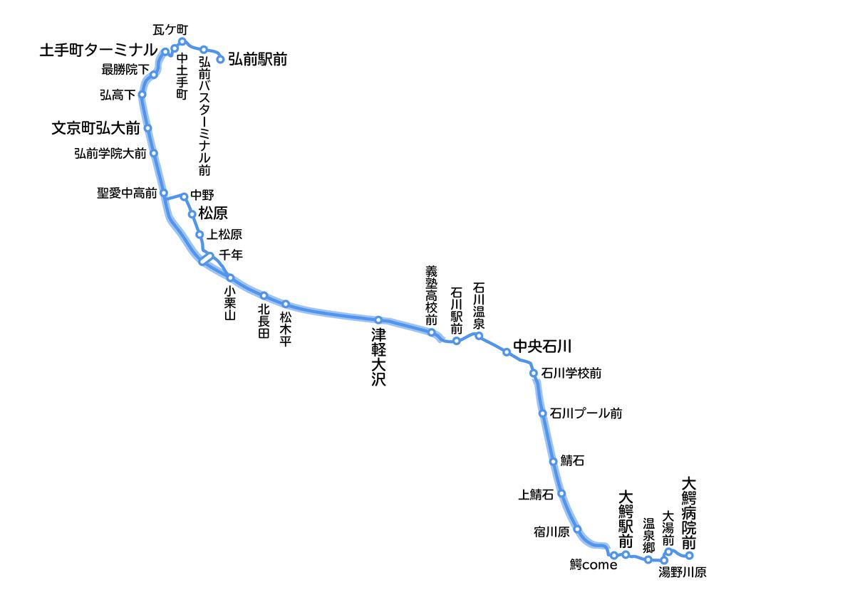 f:id:HOSHIIMO:20210723043422p:plain